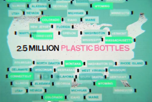 Use Less Plastic (Video)